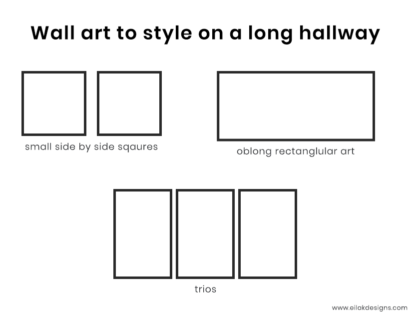 infographic on how to style art on long hallway