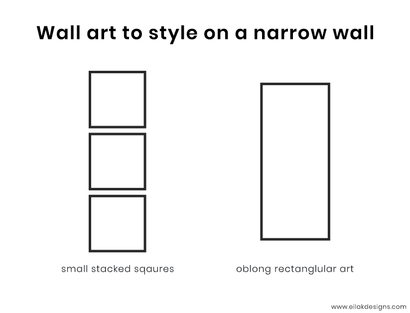 infographic on how to style narrow walls with frames amd art