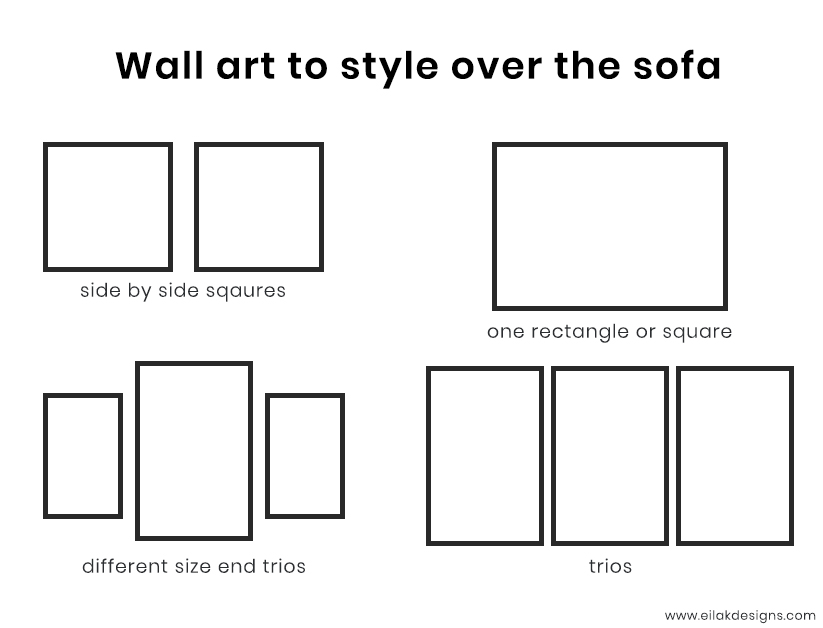 blank wall guide infographic how to style artwork on wide walls